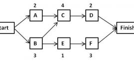 comprehensive time management model alikhademoreza.ircomprehensive time management model alikhademoreza.ir