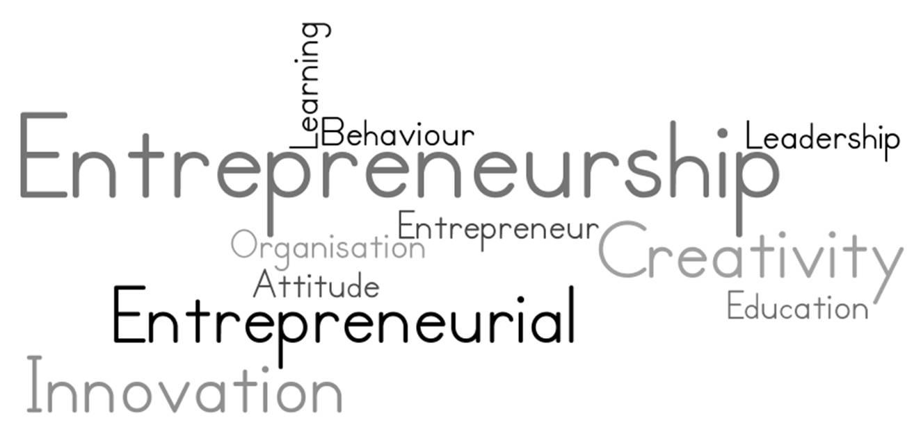 تعریف کارآفرینی چیست علی خادم الرضا