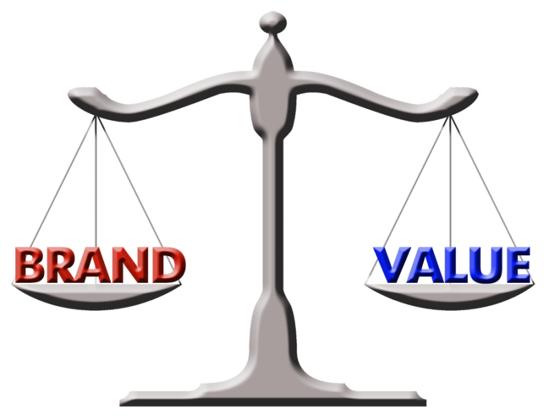 brand value 2 alikhademoreza.ir