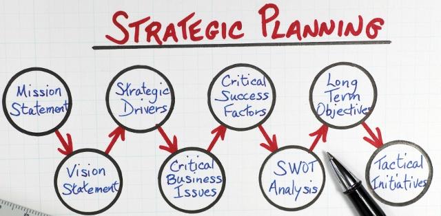 برنامه ریزی استراتژیک چیست؟ بررسی تعریف مفهوم برنامه ریزی استراتژیک | برنامه ریزی راهبردی | علی خادم الرضا مدرس و مشاور کارآفرینی و توسعه کسب و کار
