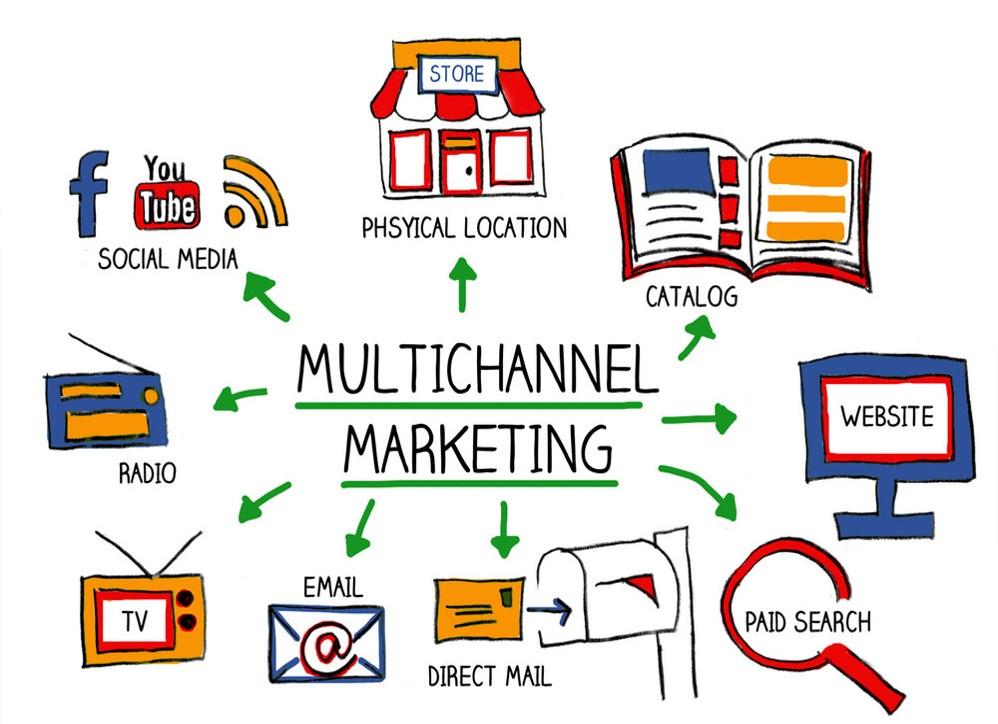 مقاله بازاریابی اینترنتی یا بازاریابی دیجیتال یا بازاریابی نوین یا بازاریابی آنلاین | سیر تحول بازاریابی آفلاین به آنلاین | استراتژی بازاریابی اینترنتی